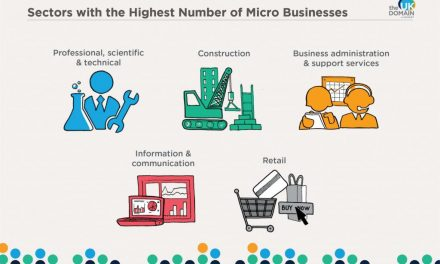 The Most Popular Industry Sectors For Successful Startup Businesses